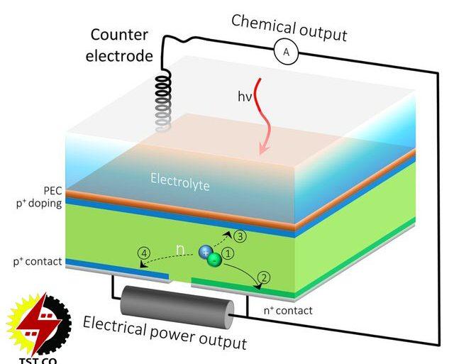 تولید هیدروژن و برق از یک سلول خورشیدی